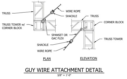 Guy Wire Attachment Drawings Image